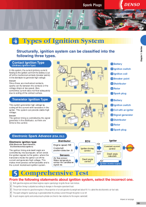 Types of Ignition System