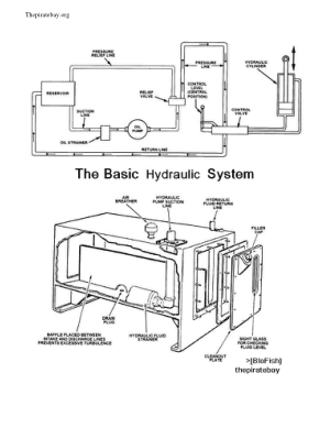 basic hydraulics and hydraulic plumbing