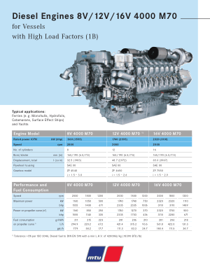 MTU Diesel Engines 8V12V16V 4000 M70 for Vessels with High Load Factors