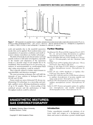 ANAESTHETIC MIXTURES GAS CHROMATOGRAPHY