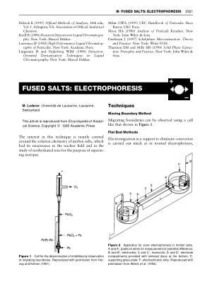 FUSED SALTS ELECTROPHORESIS