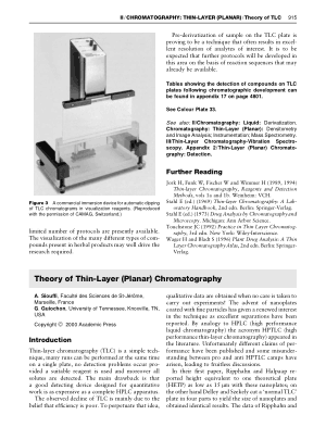 Theory of Thin Layer (Planar) Chromatography