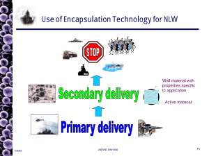 Use of Encapsulation Technology for NLW NTAR1