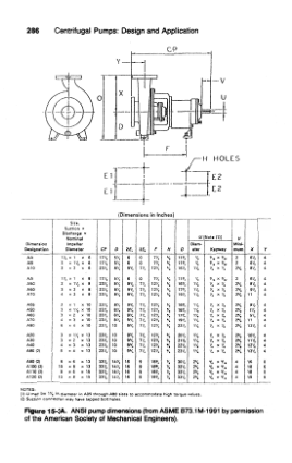 Centrifugal Pumps Design and Application 2nd edition_Part2
