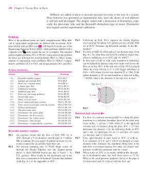 Fluid Mechanics 7th edition Frank M. White_Part2