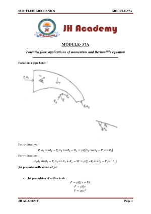 Fluid Mechanics Gate exam notes part-3