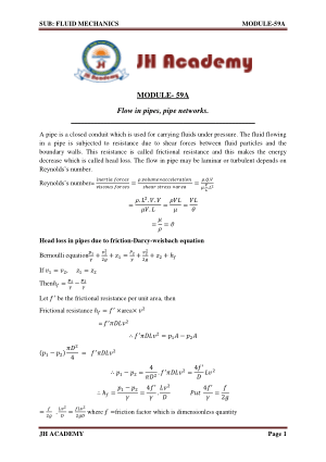 Fluid Mechanics Gate exam notes part-5