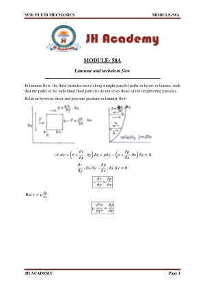 Fluid Mechanics Gate exam notes part-4