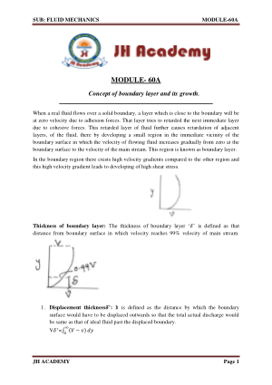 Fluid Mechanics Gate exam notes part-6A