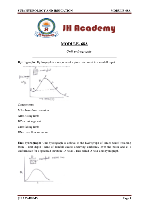 Hydrology and Irrigation Gate exam notes part-2