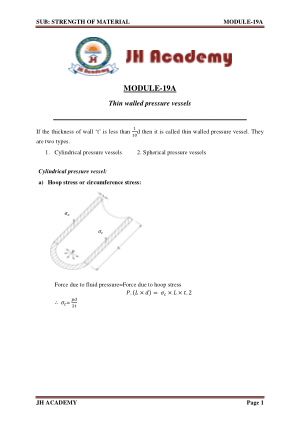 Strength of Materials Gate Exam part-4