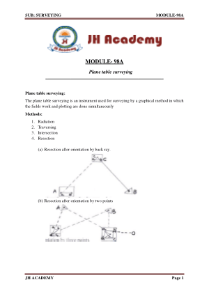 Surveying Gate exam notes part-6