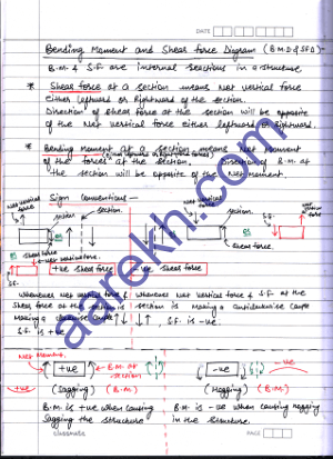 Theory of structures Bending Momnt and Shear Force Diagram