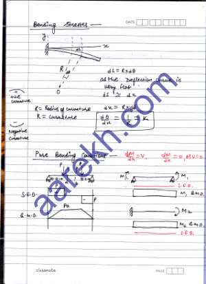 Theory of structures moment of inertia bending stresses and shear stresses