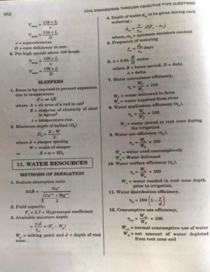 Water Resource Engineering Formulas
