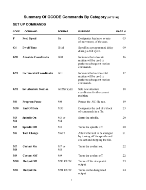 Techno GCode Commands