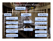 Types of Electric Motors