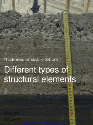 Different types of Structural Elements