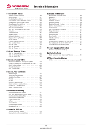 Solenoid Valves Basics