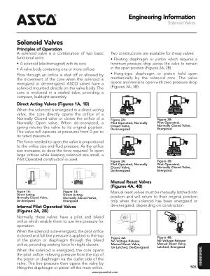 Solenoid Valves Engineering Information
